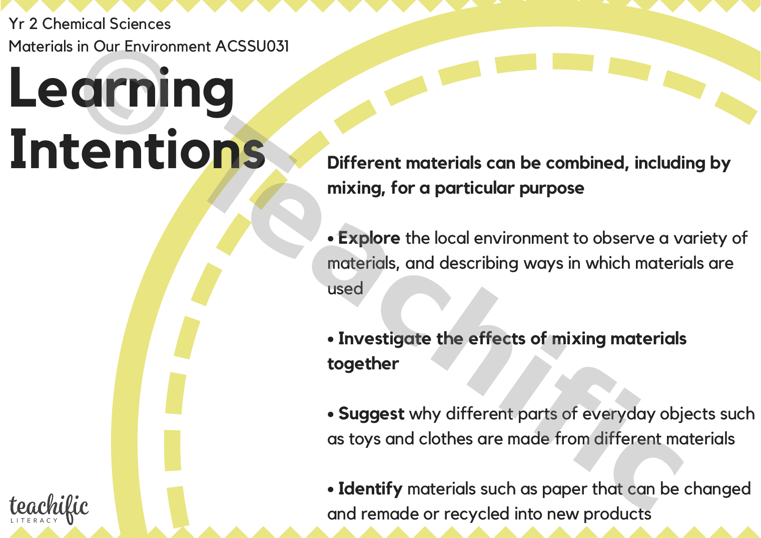 Science Learning Intentions: Yr 2 Chemical Sciences